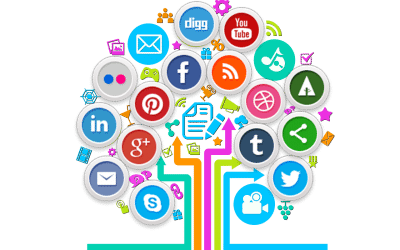 Businesses, Social Media Is for More Than Just Marketing